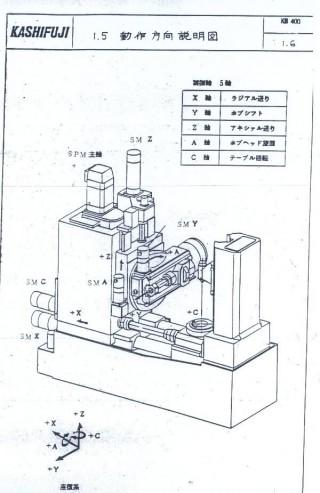 kb400-ce5
